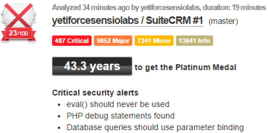 Myths about open source CRM systems - YetiForce