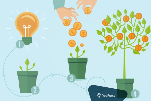 What is crowdfunding and how does it support business development?